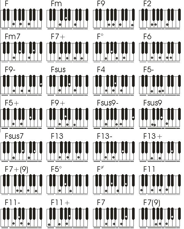 36 Ideas De Dina Enseñanza Musical Educacion Musical Clase De Musica
