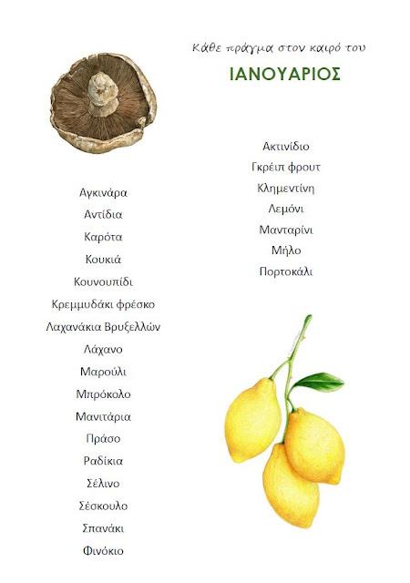 Τα φρούτα και Λαχανικά του Ιανουαρίου