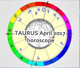 TAURUS April 2017 monthly horoscope zone prediction