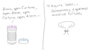 Alexa, open Cortana, open Alexa