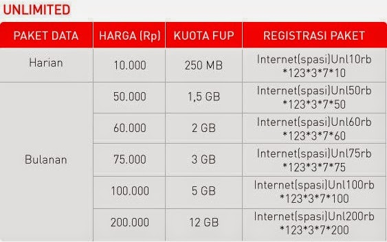 paket internet smartfren unlimited