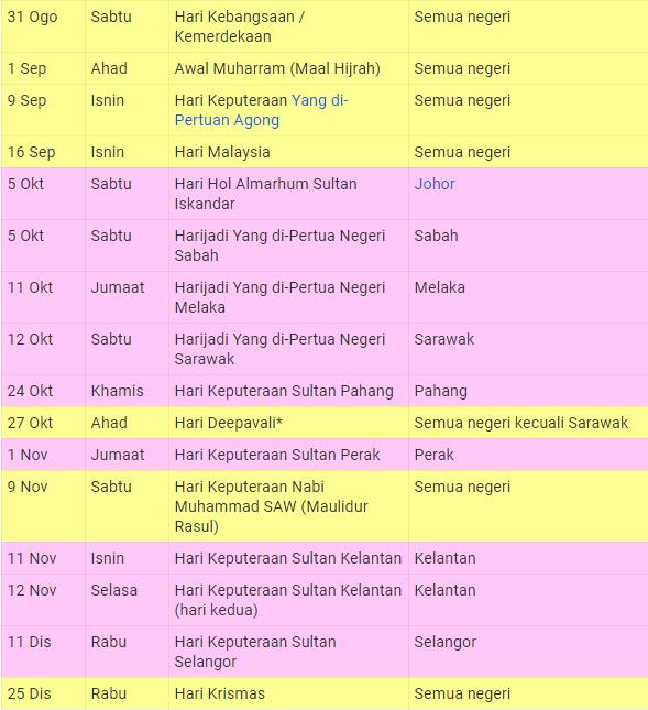 Senarai Hari Kelepasan Am 2019 (Persekutuan dan Negeri)