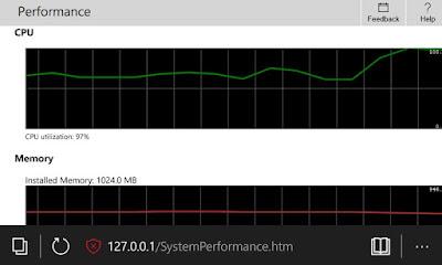 Resource Monitor - CPU