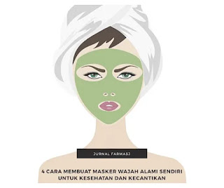 Setiap wanita didunia ini mendambakan wajah yang cantik dan bersih, sehingga memutuskan untuk memakai make-up agar wajah terlihat cantik dan bersih padahal banyak bahan alami disekitar kita yang dapat dijadikan masker wajah alami... berikut ini 4 cara membuat masker wajah alami sendiri untuk ksehatan dan kecantikan