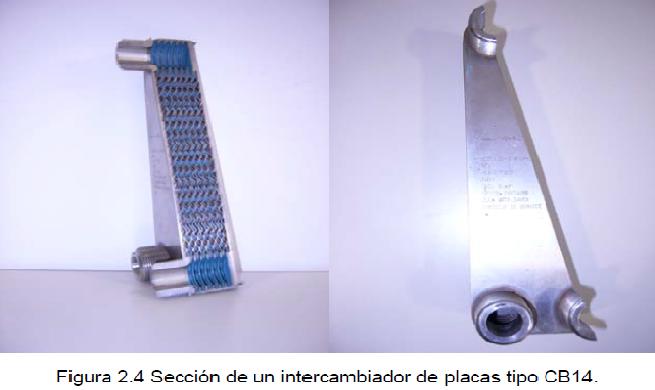 Aplicaciones de intercambiadores de placas en - Placas de calor ...