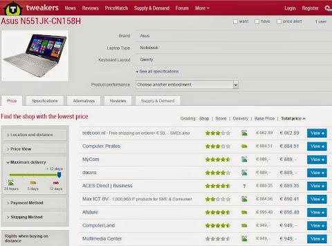 圖片說明: Tweakers 產品價格比較,圖片來源: Tweakers