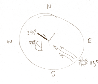 sketch, calculating NCP from Sun azimuth angle