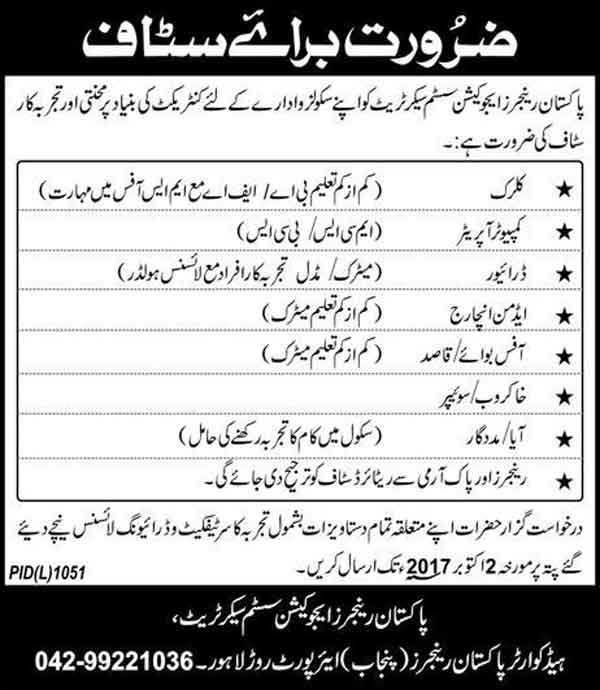 Jobs In Pakistan Rangers Education System Lahore 22 Sep 2017