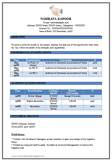 Resume Format Of Mba Fresher