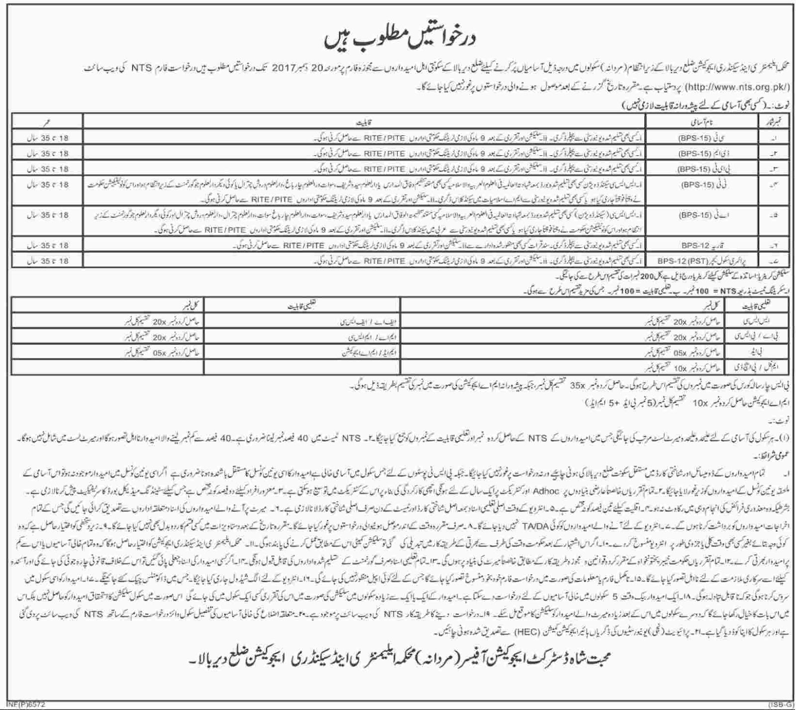 Jobs In Elementary And Secondary Education Department KPK Nov 2017