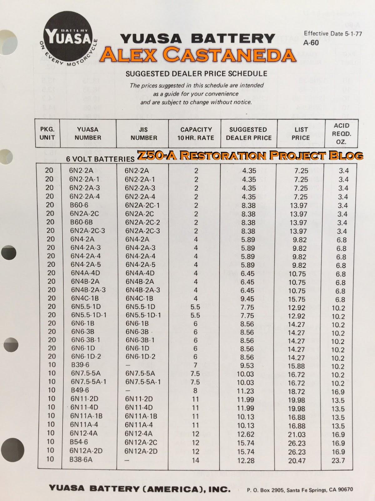 Wiring Diagram On Honda Dax Minimoto Mini Moto Yuasa Battery Chart Motorcycles Z50 Trail Monkey Rh Z50a Restoration Project Blogspot Com