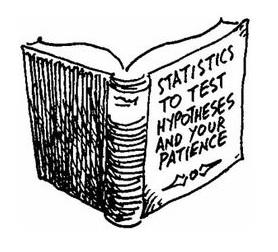 Ask Analytics: Hypothesis Testing got Simple ANOVA