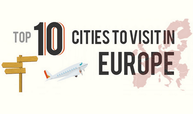 Image: Top 10 Cities To Visit In Europe