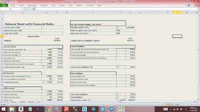 تحليل مالي بالاكسل - الميزانية العمومية مع النسب