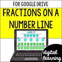 fractions on a number line activity