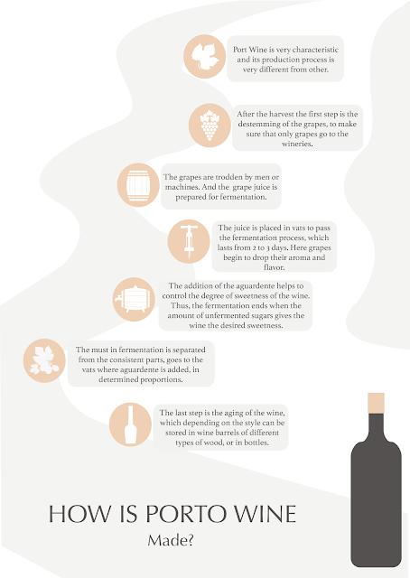gastronomy, Port Wine, Porto, Portugal, wine, Wine & Drinks