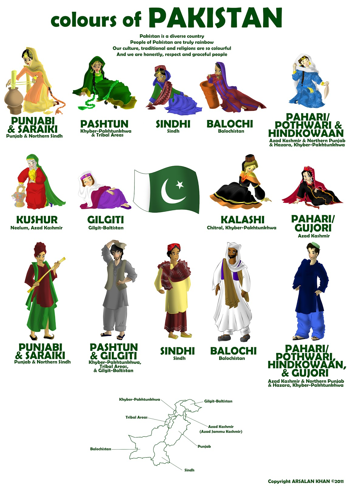 Culture And Traditions Of Pakistan