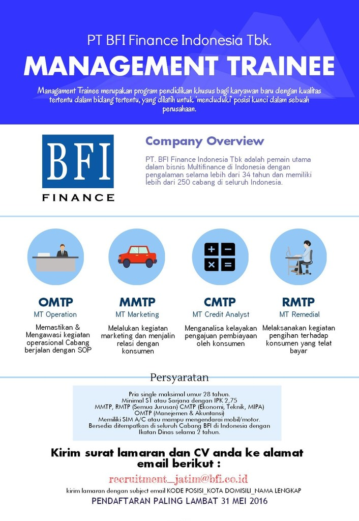Penerimaan Pegawai Management Trainee PT BFI Finance Indonesia Tbk