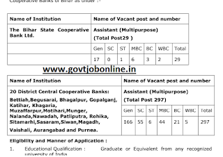 Bihar State Cooperative Bank BSCB Multipurpose Assistant Recruitment Notification 2018 326 Govt Jobs-Exam Pattern and Syllabus