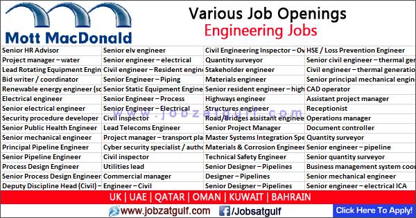 Job Openings At Mott Macdonald Uk Uae Qatar Oman