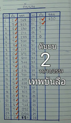 Thai Lotto VIP 3up Sure Cut Digits 01 November 2016