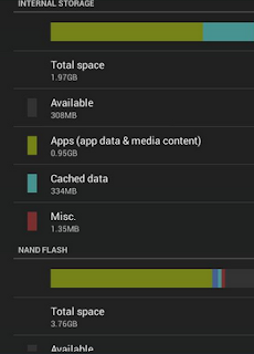 Increase Android Internal Memory Space