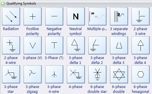 Simbol ELECTRICAL & ELECTRONICS ~ Electronic Note