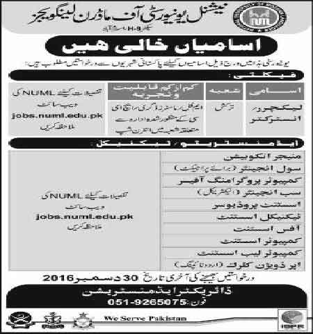 National University of Modern Languages Jobs in Islamabad
