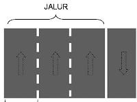 Materi Konstruksi Jalan dan Jembatan 1