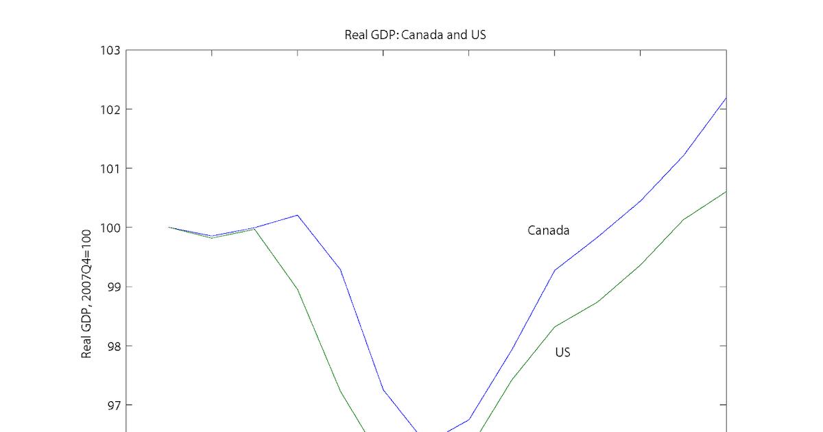 Stephen Williamson: New Monetarist Economics: Is