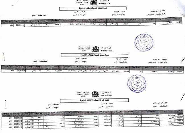 نتائج الحركة المحلية، مديرية إقليم تازة 2016
