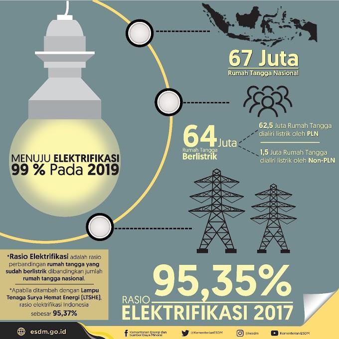 Menuju Rasio Elektrifikasi 99 Persen pada 2019