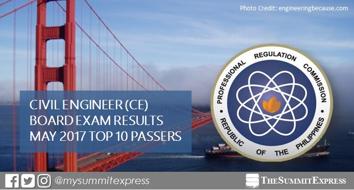 PRC names May 2017 Civil Engineer CE board exam top 10 passers