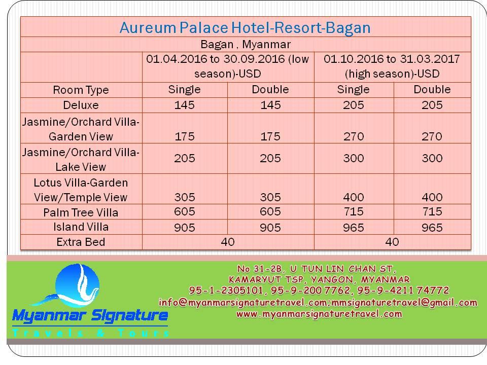 Aureum Palace Hotel Bagan Room Rates