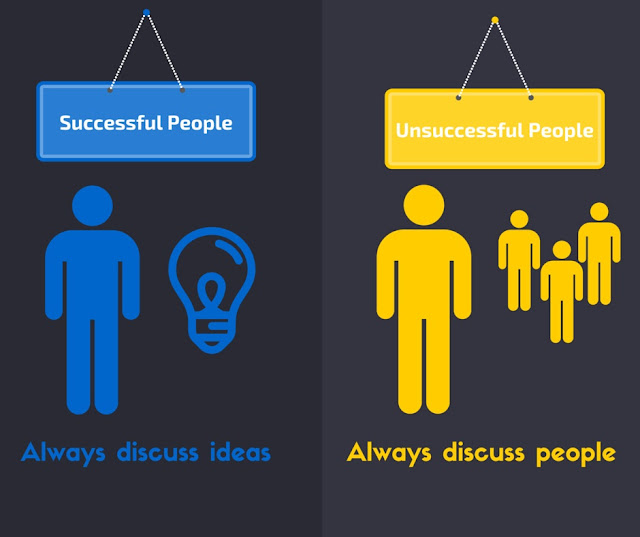 Successful people Discuss Idea verses Unsuccessful people Discuss People