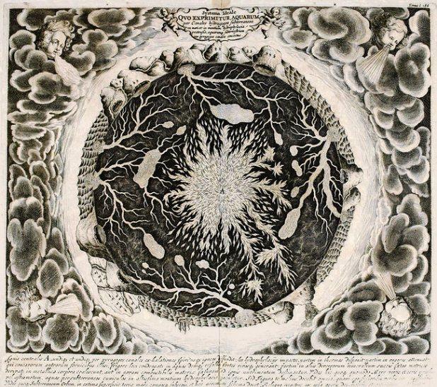 Ένα διάγραμμα του κέντρου της Γης ως μια γιγαντιαία μπάλα φωτιάς από το βιβλίο του 1678, «Υπόγειος Κόσμος»