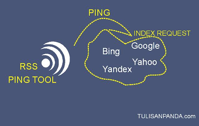 ping tools yang masih work untuk seo