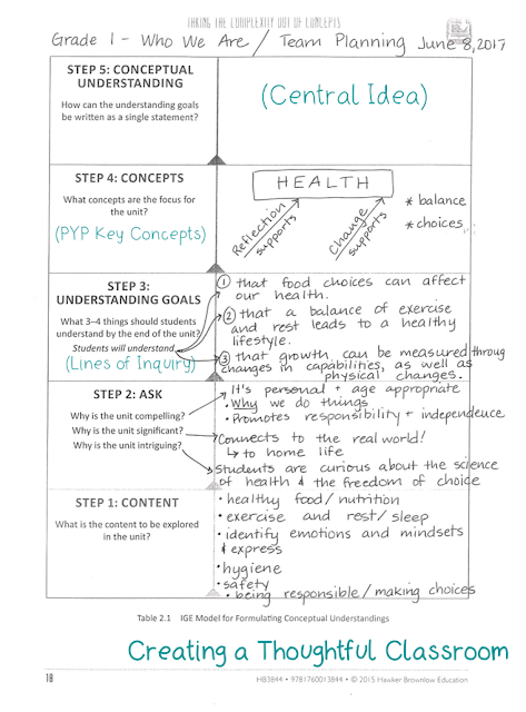 Planning Conceptual Understandings, Unit of Inquiry, Creating a Thoughtful Classroom