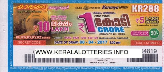 Kerala lottery result_Karunya_KR-190