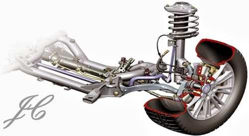 Daftar Harga Shockbreaker Mobil Semua Merk Terbaru
