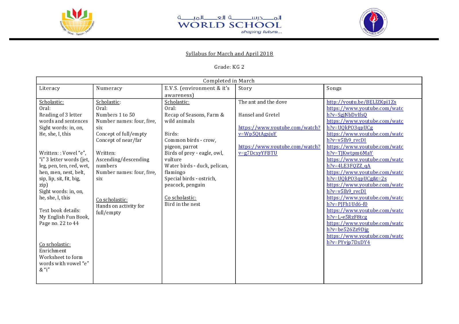 WORLD SCHOOL OMAN: Monthly Planner for KG2 - April 2018