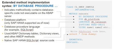 ABAP Development, abap4hana, abap7.4, SAP ABAP Tutorials and Materials, SAP ABAP Certification, SAP ABAP Guides, SAP ABAP Live, SAP ABAP Database