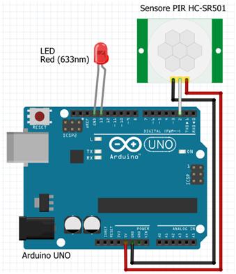 Mengakses sensor  Gerak Passive Infra Red (PIR) untuk mendeteksi gerakan manusia dengan arduino uno