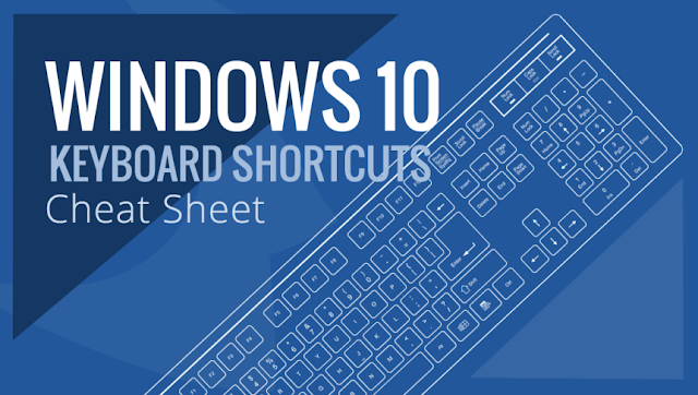 Shortcut Keyboard Windows 10 Yang Perlu Anda Ketahui