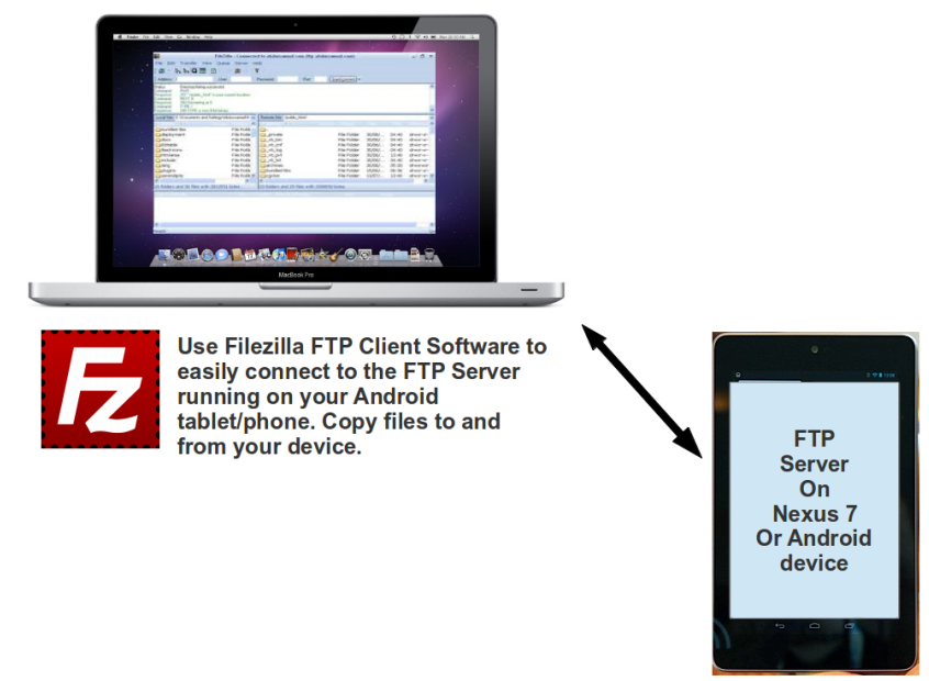 Copy Files to Your #Android Phone or Tablet - Set up an FTP