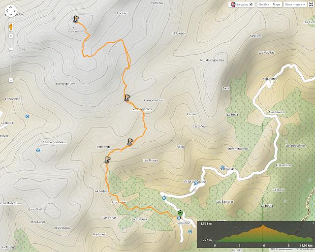 Ruta Pico Horru Manteca: Mapa de la ruta