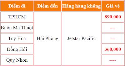 Vé máy bay giá rẻ đi Hải Phòng tháng 6