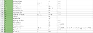 Danh sách các Tweak hay tương thích với iOS 9.2 - 9.3.3