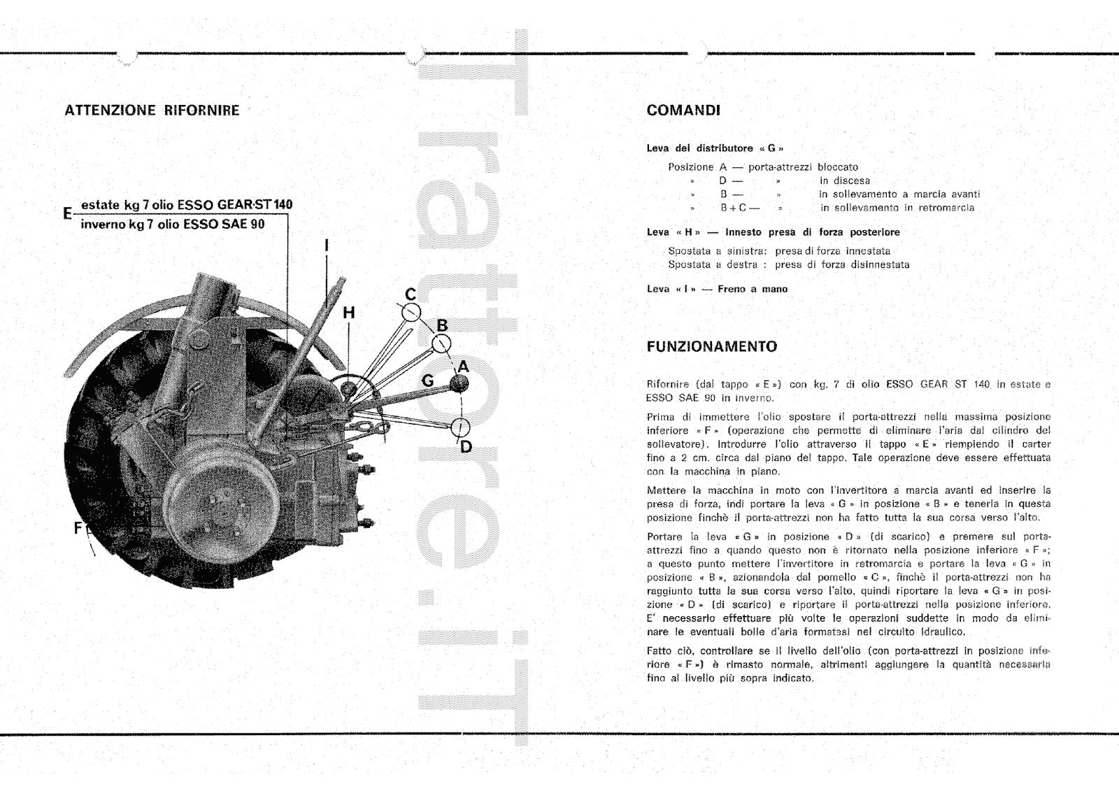 InfoTrattore.it: Avantreno Motore Pasquali 601 manuale