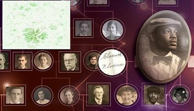 Pohon Silsilah Keluarga Terbesar Menghubungkan 13 Juta Orang